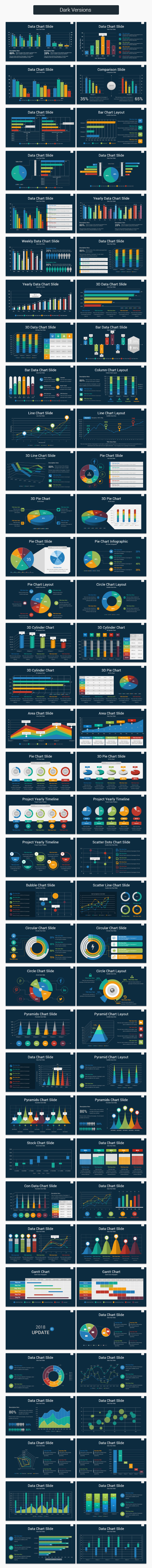 Data Charts Powerpoint Presentation Template By Rojdark Graphicriver Logic Diagram In